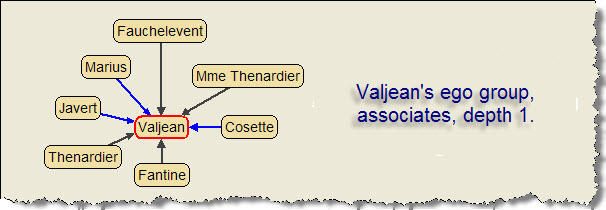 Java API Tutorial for AllegroGraph