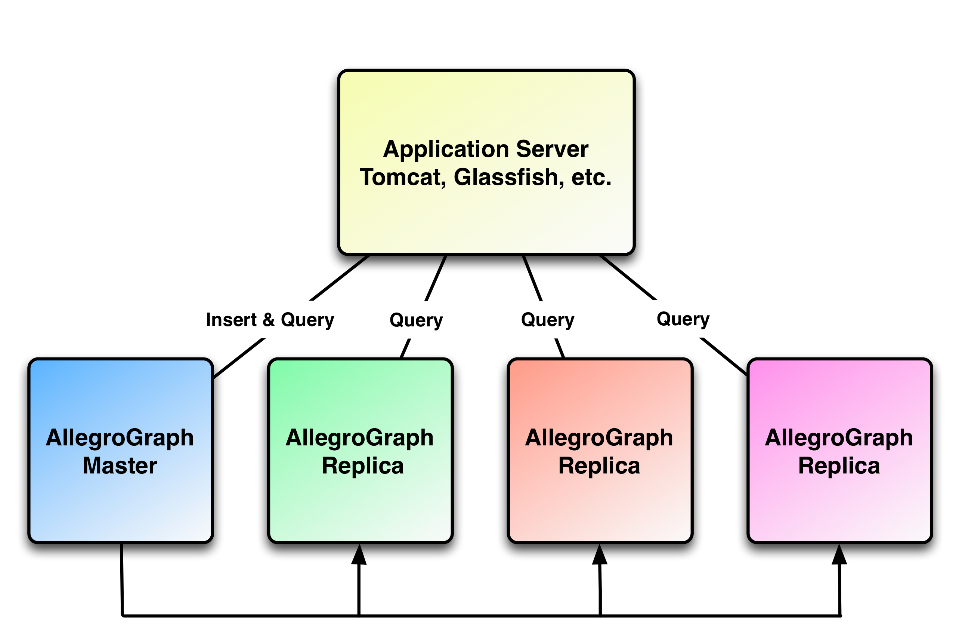 28 3d Diagram Online Flowchart Software Software Flow